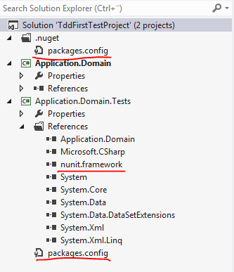 VS solution with NUnit installed