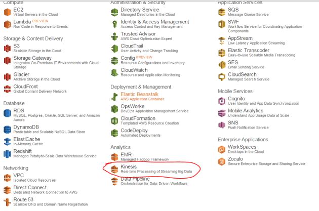 Kinesis icon on AWS console