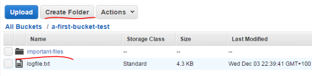 Created folder in Amazon S3 bucket