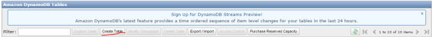 DynamoDb toolbar on the GUI