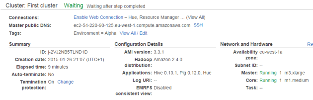 Cluster in waiting status in Amazon EMR