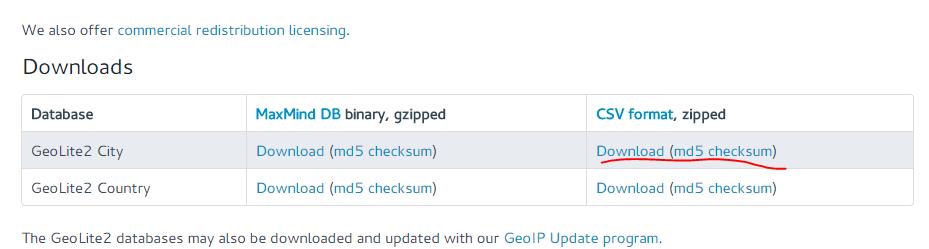 Using Amazon DynamoDb for IP and co-ordinate based geo-location