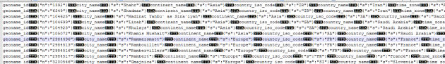 Portion of location range DynamoDb source file