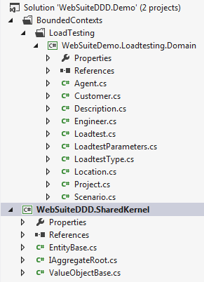 State of application after Loadtest entity added