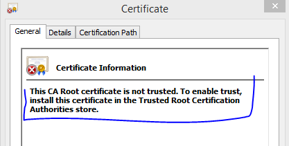 localhost certificate is not included among trusted certificates