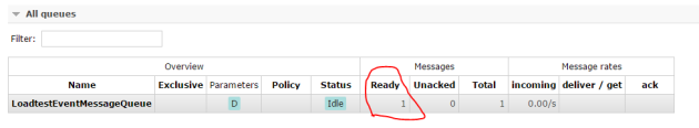 Showing incoming message in RabbitMq