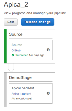 Finalised simple pipeline with Apica load test