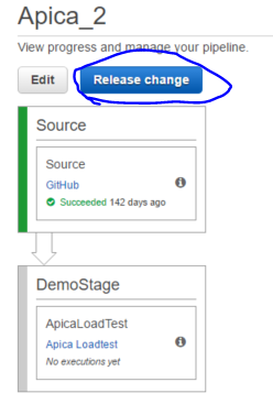 Trigger the pipeline by the release change button