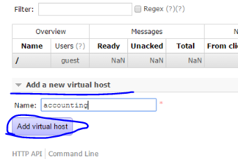 Adding a new virtual host in RabbitMq