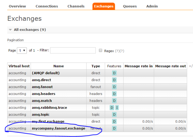 Fanout exchange type visible in RabbitMq management console