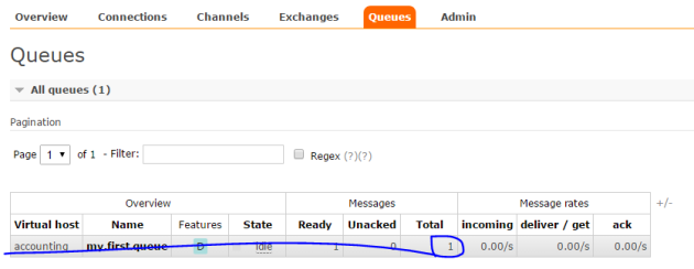 First message registered in RabbitMq queue