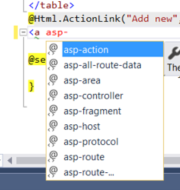 IntelliSense listing tag library attributes for anchor tag in .NET Core MVC application