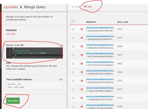 Execute query via the Fauxton UI CouchDB